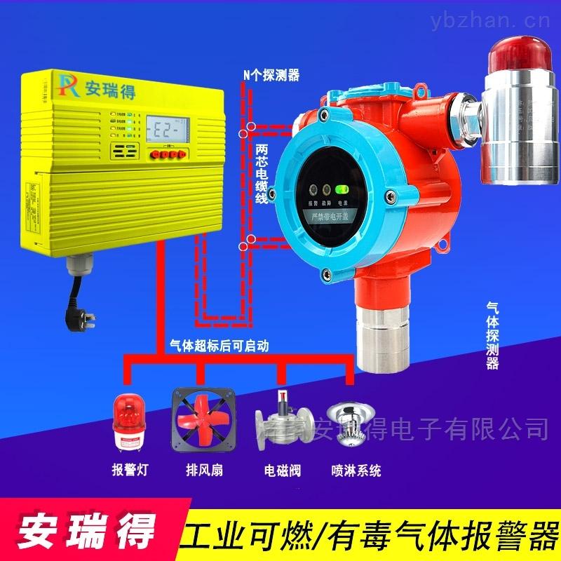钢铁厂煤气发生炉检测报警器,毒性气体报警装置