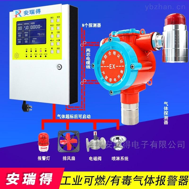 煉鋼廠車間一氧化碳氣體報警器,氣體探測儀器