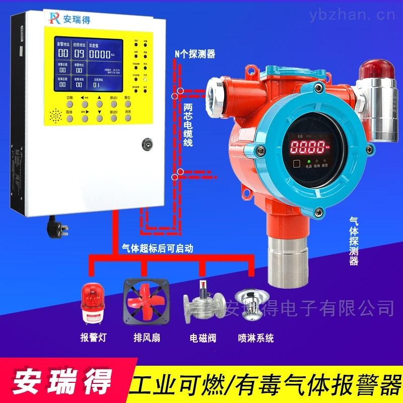 工业用溴乙烷气体探测报警器,可燃气体报警控制器