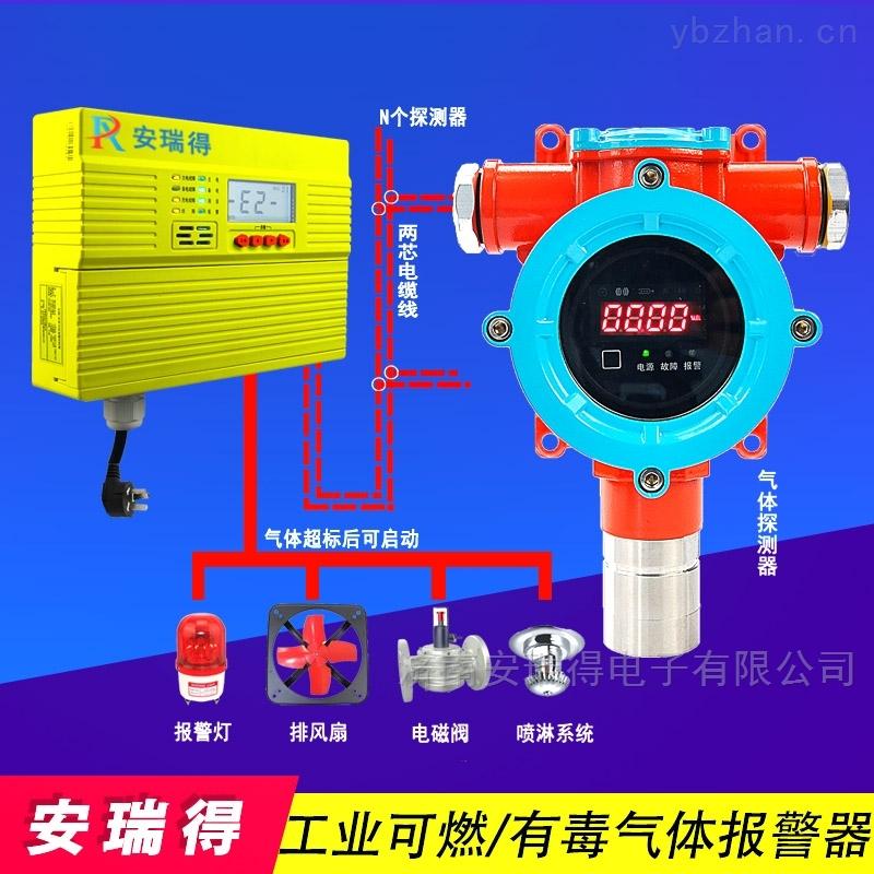 炼铁厂原油气体探测报警器,便携式可燃气体探测器