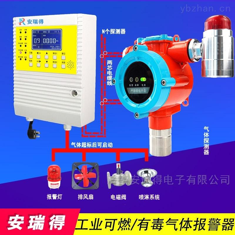 加油站油庫原油氣體濃度顯示報警器,可燃氣體探測器