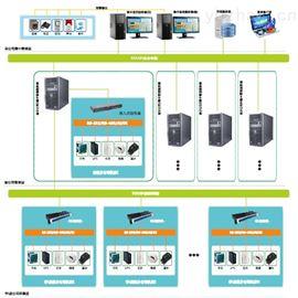 Acrel-8000Acrel-8000数据中心基础设施监控管理系统