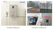 水文水資源監測預報、預警系統