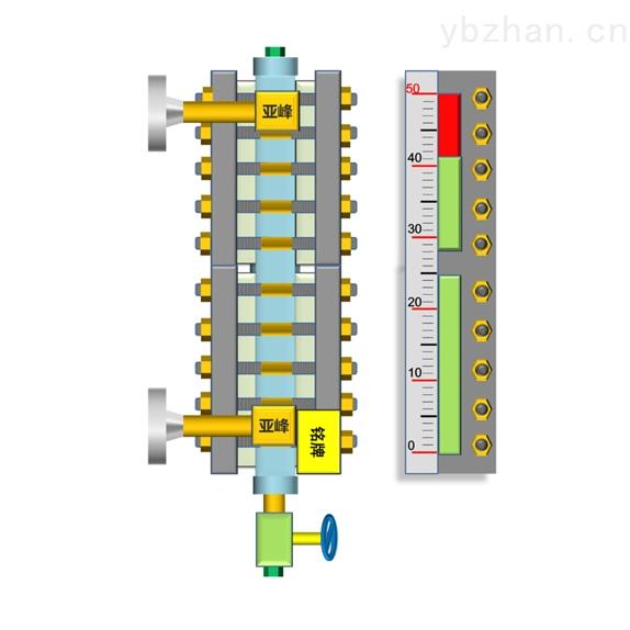 山东 大通径玻璃板液位计 专业生产 可定制
