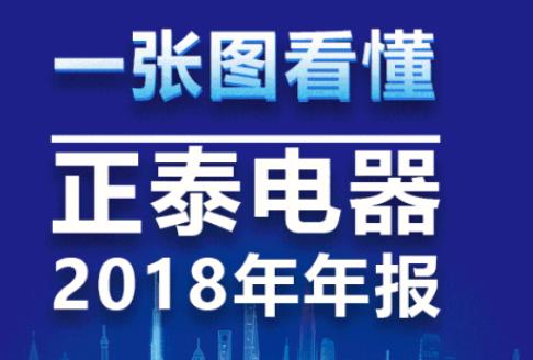 正泰電器發布2018年報  營業收入同比增長17.10%
