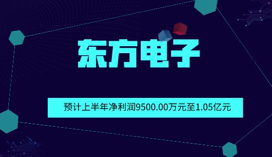 东方电子预计上半年净利润9500.00万元至1.05亿元