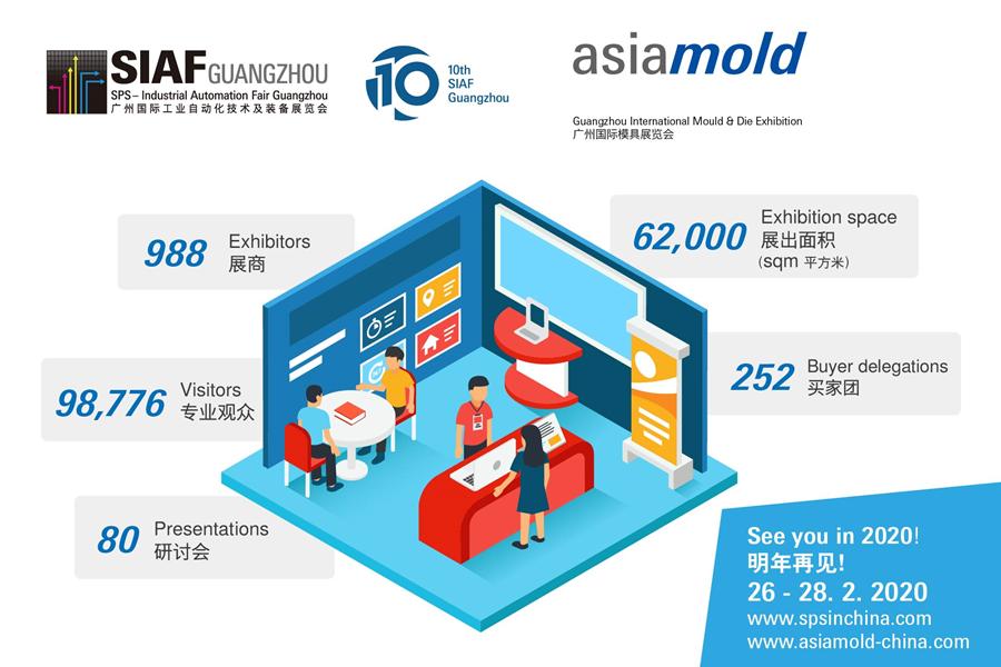 2020广州国际工业自动化及装备展览会载誉重临 新增工业互联网主题展区