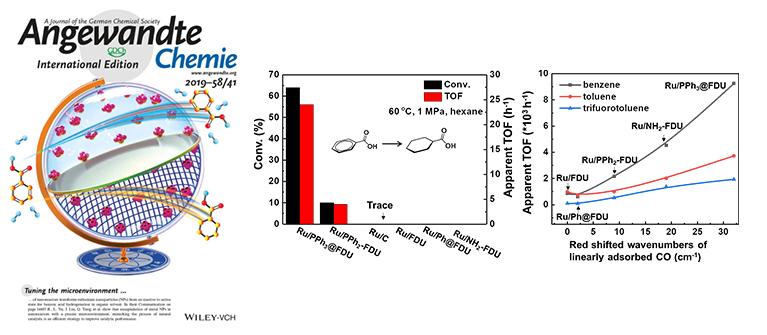 大连化物所通过纳米反应器微环境调控促进催化加氢性能