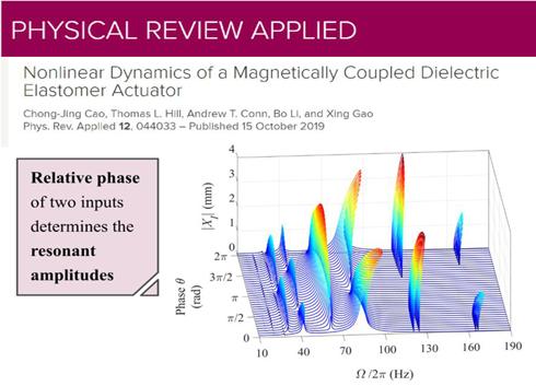 深圳先進院研發出新型磁斥力非接觸式諧振耦合雙錐體介電彈性體驅動器