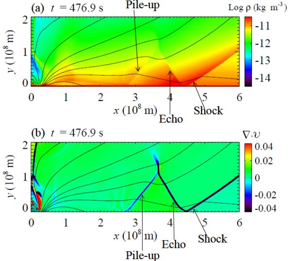 云南天文臺關于太陽爆發中日冕擾動的研究獲進展