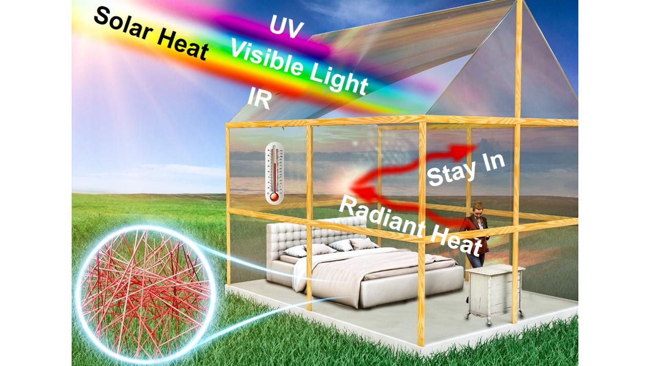 工程熱物理所隨機光子超材料輻射調控薄膜方面取得進展