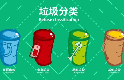 杭州垃圾分类来了,到底怎么分?看这里