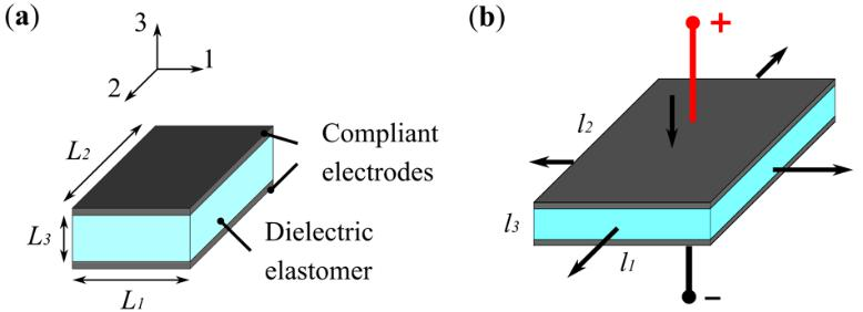 深圳先进院研发出新型磁斥力非接触式谐振耦合